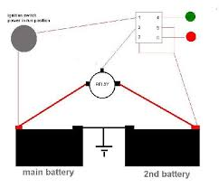 dual battery wiring diagram hilux wiring schematics and diagrams simple dual battery wiring diagram nilza