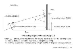 Led Tv Distance Chart At What Height Should Your Flat Screen Be Mounted