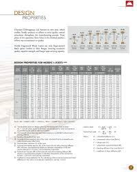Nordic Floor Joists Hole Chart Floorviews Co