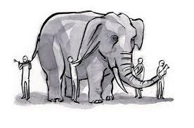 Image result for ตาบอดคลำช้าง