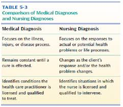 Critical Thinking in Nursing Definition Critical thinking is MINTUR YouTube