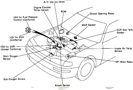 89 toyota pickup fuse box diagram wiring electrical