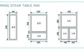 Food Pan Sizes Dflaw Co