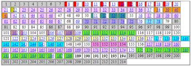 Диссернет Википедия Таблица заимствований Г С Полтавченко подробности здесь