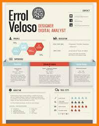 Graphic Design Resume Skills Good Resume Format
