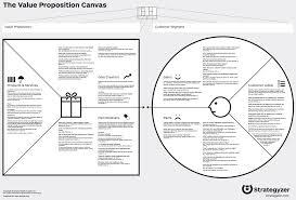 Value Proposition Design Book Pdf Download Value Proposition Design Makar Bwong Co