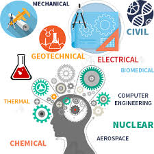 get engineering assignment help nah biomedical engineering