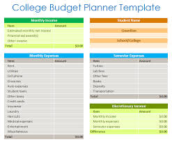 budgeting or personal finance for college students college budget planner template budget templates