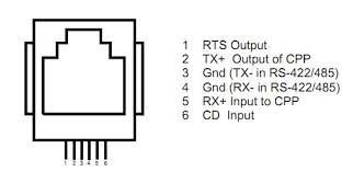 db9 how do i do the 6 pin rj11 to rs232 female serial adapter enter image description here