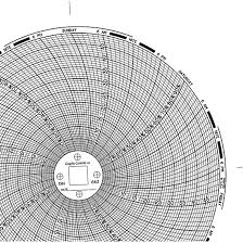 Circular Chart Paper Chart Paper For 6 Circular Recorder 7 Day 0 To 100f C From