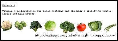 Vitamin K Food Chart Vitamin K Food Charts Food