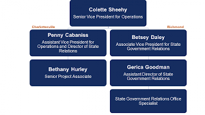 Virginia State Government Organizational Chart Organization Office Information State Government
