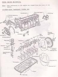 r gtr wiring diagram wiring diagram rb26dett diagram diagrams get image about wiring on