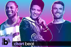 Chart Beat Podcast Inside Bruno Mars R B Takeover With