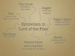 ls and ls figurative language and style lord of the flies
