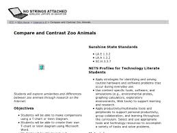 Compare And Contrast Zoo Animals Lesson Plan For 6th 8th
