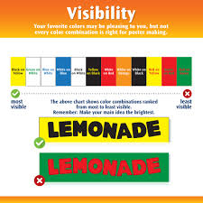 Blue In Green Chart The Color Wheel And 5 Easy Tips For Using Color On Your Poster