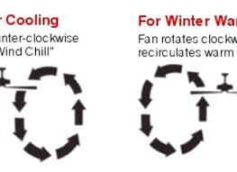 ceiling fan direction for winter months learn about ceiling fan rotation guide which direction should ceiling