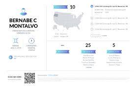 Bernabe C Montalvo, (503) 643-3462, 12365 SW Conestoga Dr ...