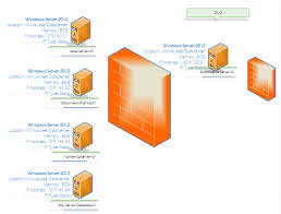tutorial   how to build basic diagram in microsoft visio    for example below microsoft visio d networking diagram was created in  minutes to show the networking map of intranet servers and how they are related to
