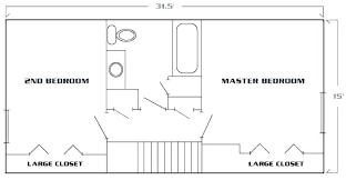 walk in closet dimensions. Walk In Closet Dimensions Average Size Master  .