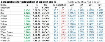 Diode Equivalent Chart Kjs Crystal Radio Diode Test