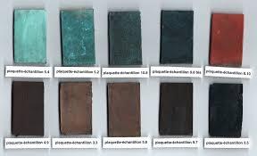 Patina Color Chart The Colour Palette Of Antique Bronzes An Experimental
