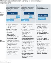 Mckinsey Consulting Report Template (1) | Professional And High ...