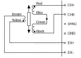 lvdt rs232 wiring diagram wiring diagram operations plc to lvdt wiring diagram wiring diagram var lvdt rs232 wiring diagram