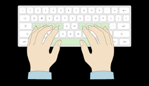 Keyboard Finger Position Chart Typing With 10 Fingers Quickly Explained Typingacademy
