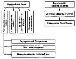 Реферат Система права Древнего Китая pib samara ru Банк  Правовая система древнего китая реферат