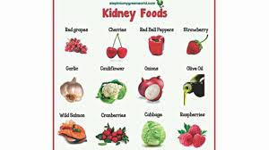 Dialysis Patient Diet Chart Effect Of Diet On A Diseased Kidney The Daily Star