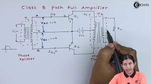 Class B Power Amplifier - High Power Amplifiers - Applied Electronics -  YouTube