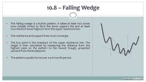 Falling Wedge Pattern Cool Decorating Ideas