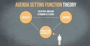 Agenda Setting Agenda Setting Theory Media Scsc