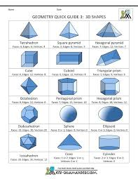 formula sheets for geometry shape formulas math area and perimeter formulas in color shape