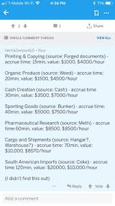 Gta 5 Biker Business Payout Chart Nightclub Warehouse Money Making Explained Gtaonline