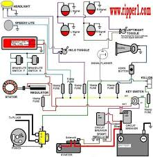 basic wiring customs by ripper wiring diagram accessory ignition and start