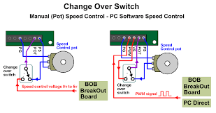 superpid com superpid tech info support faq s htm super pid v2 speed control change over switch