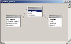 Контрольная работа в ms access Вариант Компьютерная техника  Контрольная работа в ms access Вариант 6 Студенческие группы