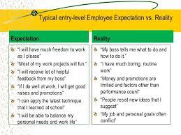 5 Career Planning Succession Planning