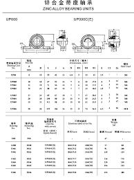 Pedestal Bearing Size Chart Asahi Up003 Zinc Alloy Bearing Unit Wanted Choose Bearing