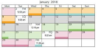 Planting Calendar Moon Planting Calendar For Australia Nz 2018 Aussie