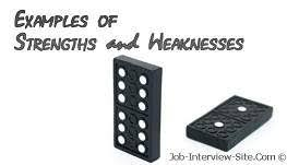 strengths and weaknesses examples examples of strengths and weaknesses list of strengths and weaknesses