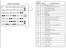 schematic for the fuse box on a 1999 ford econoline e150 van ask your own ford question