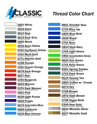 Pantone Thread Color Chart Pantone Coated Color Chart