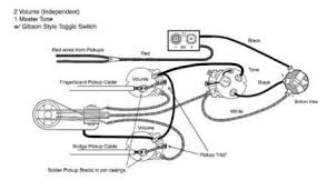 guitar jack socket wiring diagram wiring diagram schematics emg pickup installation in a gibson explorer part 4 the guitar pickup wiring diagrams