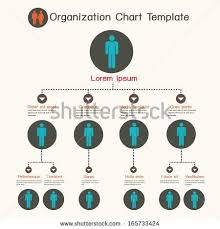 organizational chart template Organizational Chart Design