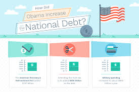National Debt By President Chart National Debt Under Obama Three Ways To Measure