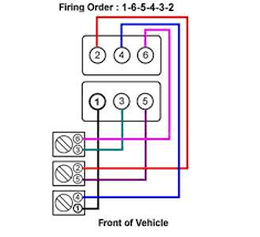 solved firing order diagram 4 3l v6 chevrolet engine fixya Wiring Diagram For 2001 Chevy S10 4 3 Engine Wiring Diagram For 2001 Chevy S10 4 3 Engine #81
